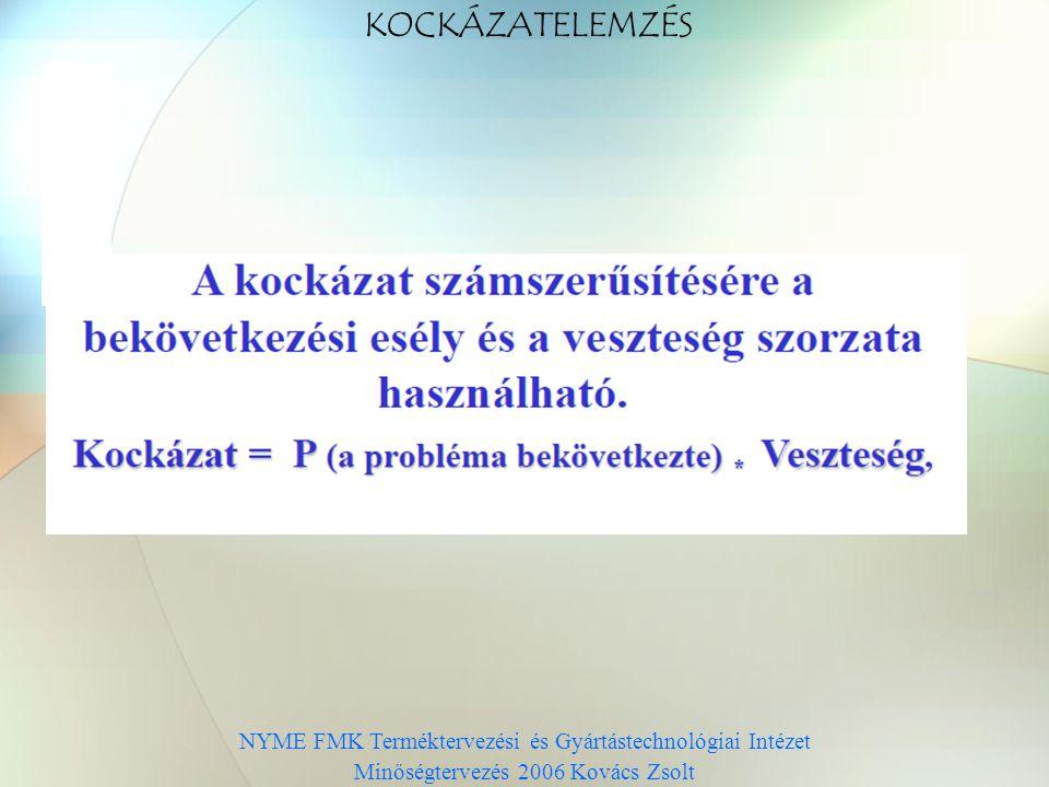NYME FMK Terméktervezési és Gyártástechnológiai Intézet Minőségtervezés 2006 Kovács Zsolt KOCKÁZATELEMZÉS Kkkk kk