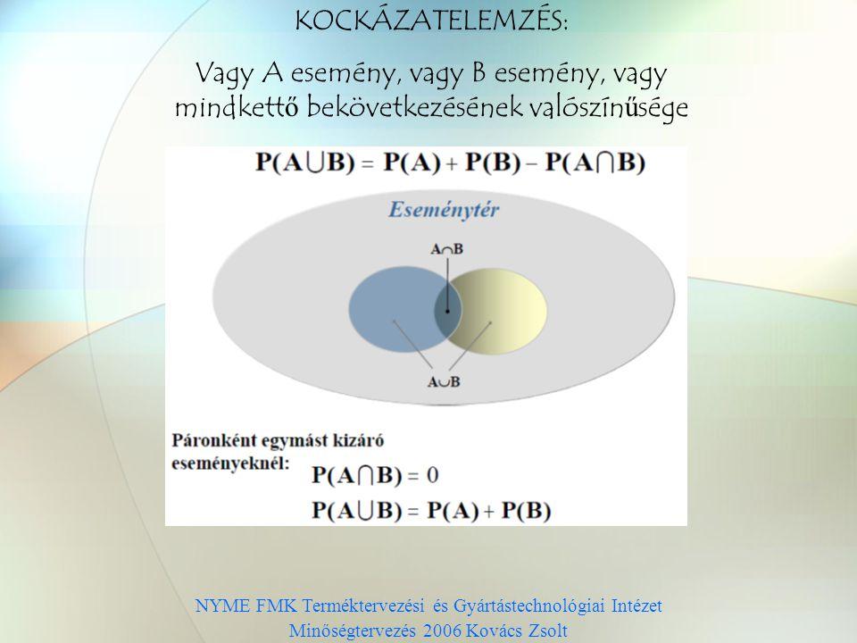 NYME FMK Terméktervezési és Gyártástechnológiai Intézet Minőségtervezés 2006 Kovács Zsolt KOCKÁZATELEMZÉS: Vagy A esemény, vagy B esemény, vagy mindkettő bekövetkezésének valószínűsége