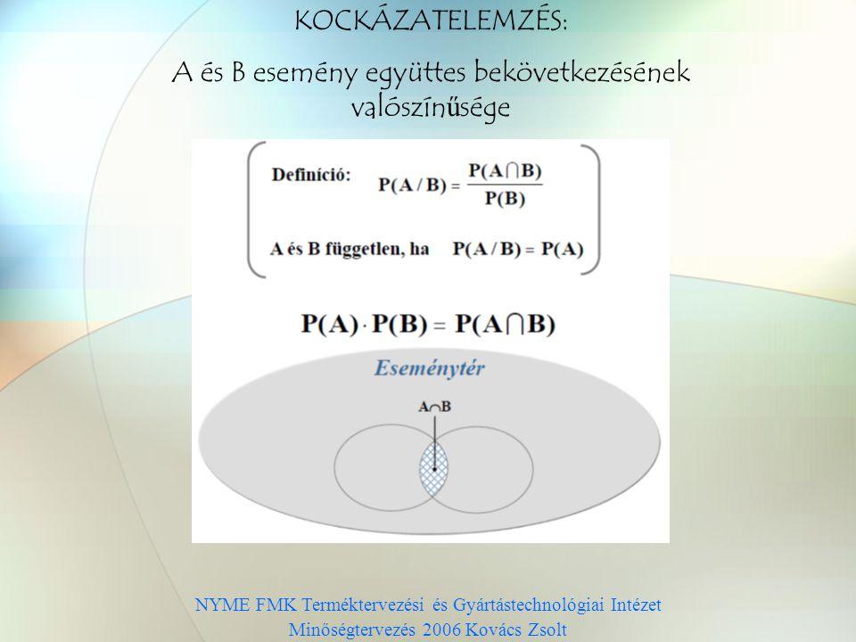 NYME FMK Terméktervezési és Gyártástechnológiai Intézet Minőségtervezés 2006 Kovács Zsolt KOCKÁZATELEMZÉS: A és B esemény együttes bekövetkezésének valószínűsége
