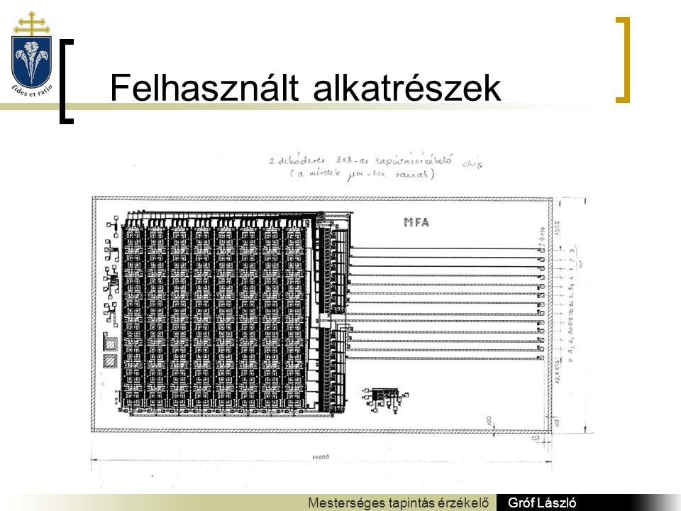 Felhasznált alkatrészek Gróf László Mesterséges tapintás érzékelő