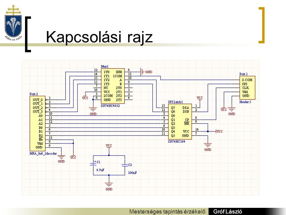 Kapcsolási rajz Gróf László Mesterséges tapintás érzékelő