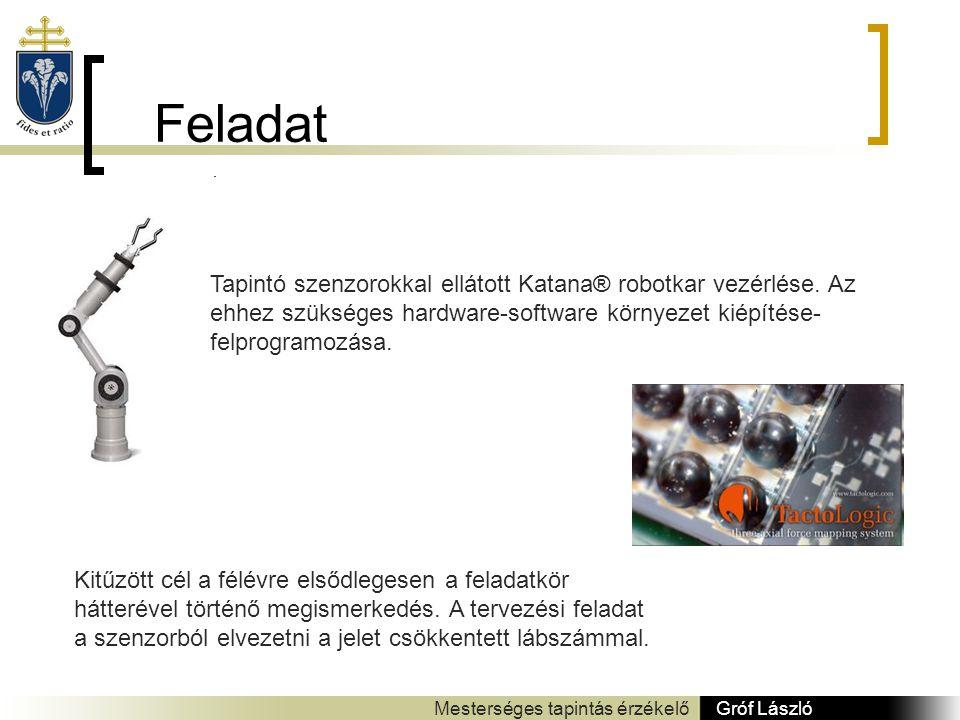 Feladat Gróf László Mesterséges tapintás érzékelő Tapintó szenzorokkal ellátott Katana® robotkar vezérlése.
