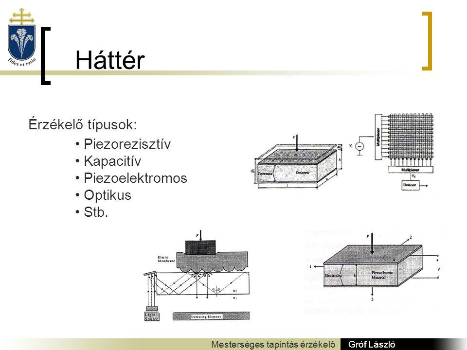 Háttér Gróf László Mesterséges tapintás érzékelő Érzékelő típusok: Piezorezisztív Kapacitív Piezoelektromos Optikus Stb.