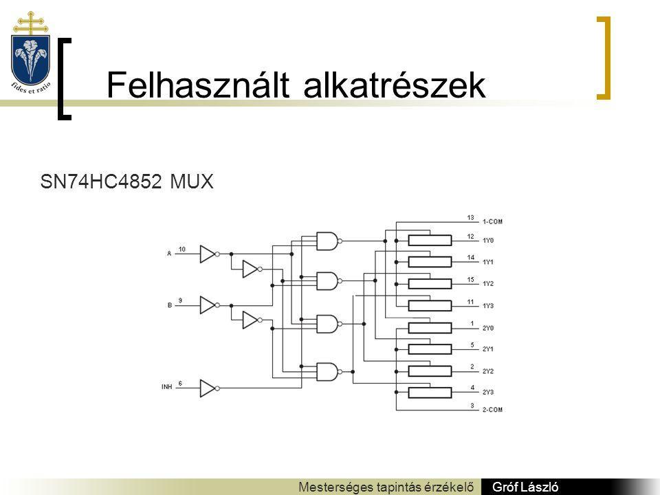 Felhasznált alkatrészek Gróf László Mesterséges tapintás érzékelő SN74HC4852 MUX