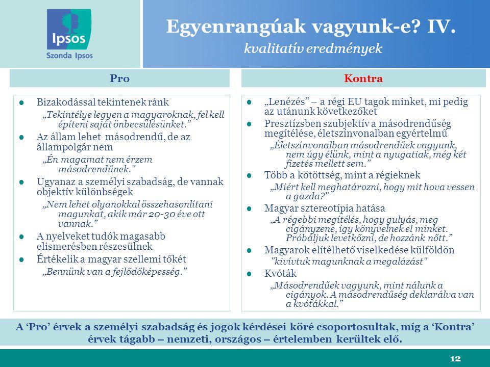 """12 Egyenrangúak vagyunk-e? IV. kvalitatív eredmények ●Bizakodással tekintenek ránk """"Tekintélye legyen a magyaroknak, fel kell építeni saját önbecsülés"""