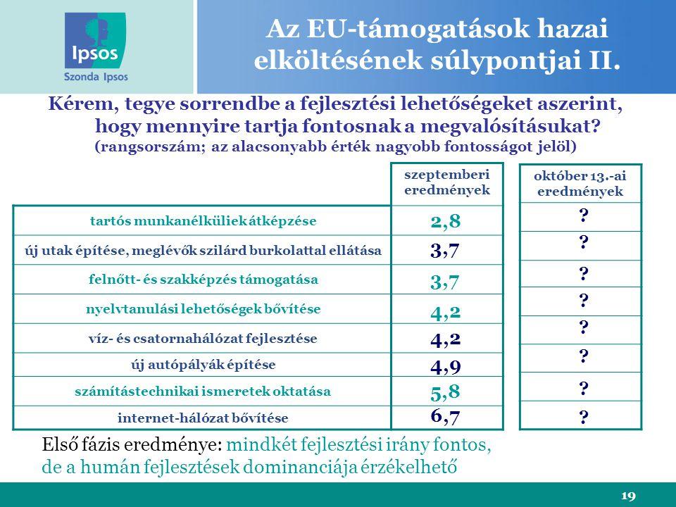 19 szeptemberi eredmények tartós munkanélküliek átképzése új utak építése, meglévők szilárd burkolattal ellátása felnőtt- és szakképzés támogatása nye