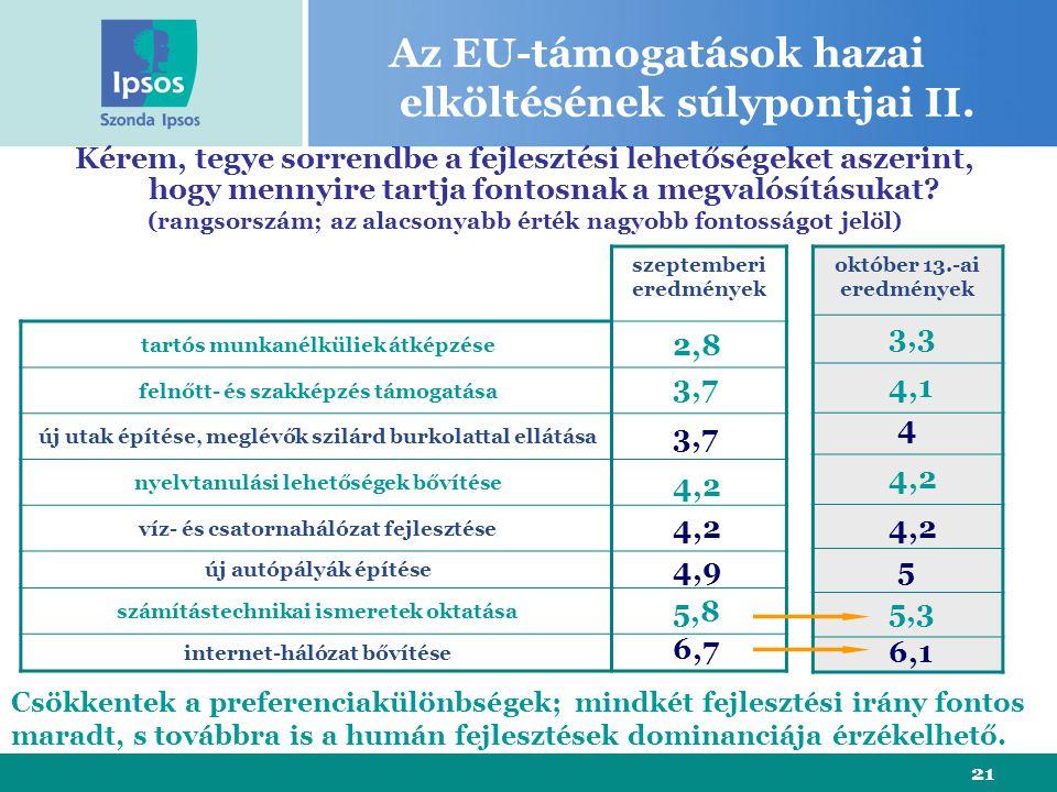 21 szeptemberi eredmények tartós munkanélküliek átképzése felnőtt- és szakképzés támogatása új utak építése, meglévők szilárd burkolattal ellátása nye