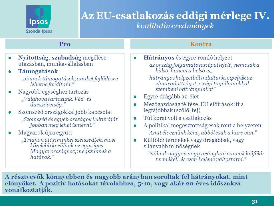 """31 Az EU-csatlakozás eddigi mérlege IV. kvalitatív eredmények ●Nyitottság, szabadság megélése – utazásban, munkavállalásban ●Támogatások """"Jönnek támog"""