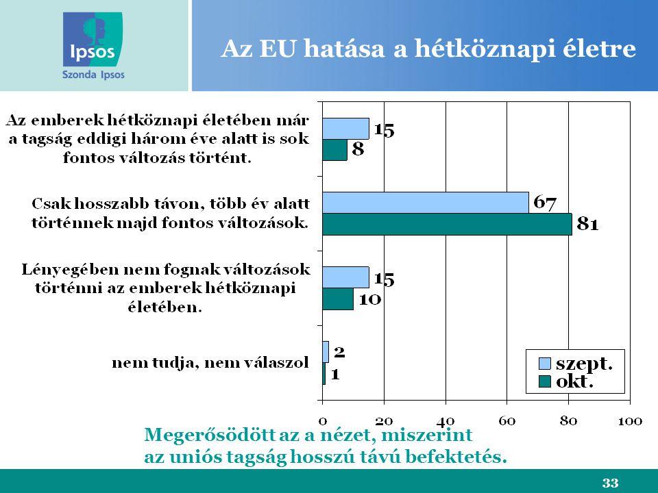 33 Az EU hatása a hétköznapi életre Megerősödött az a nézet, miszerint az uniós tagság hosszú távú befektetés.