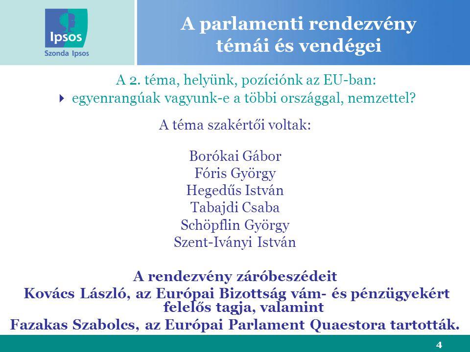 4 A parlamenti rendezvény témái és vendégei A 2. téma, helyünk, pozíciónk az EU-ban:  egyenrangúak vagyunk-e a többi országgal, nemzettel? A téma sza