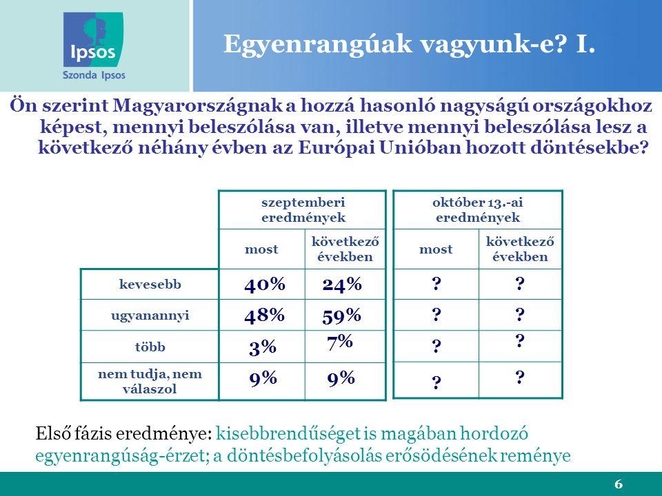 6 Ön szerint Magyarországnak a hozzá hasonló nagyságú országokhoz képest, mennyi beleszólása van, illetve mennyi beleszólása lesz a következő néhány é
