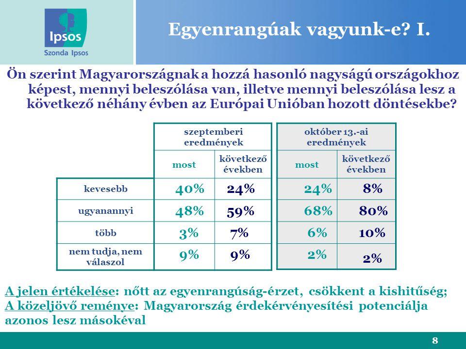 8 Ön szerint Magyarországnak a hozzá hasonló nagyságú országokhoz képest, mennyi beleszólása van, illetve mennyi beleszólása lesz a következő néhány évben az Európai Unióban hozott döntésekbe.