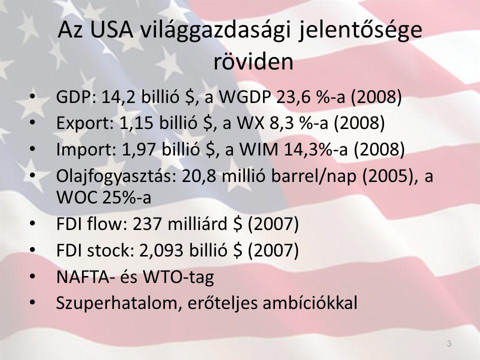 Az USA világgazdasági jelentősége röviden GDP: 14,2 billió $, a WGDP 23,6 %-a (2008) Export: 1,15 billió $, a WX 8,3 %-a (2008) Import: 1,97 billió $,