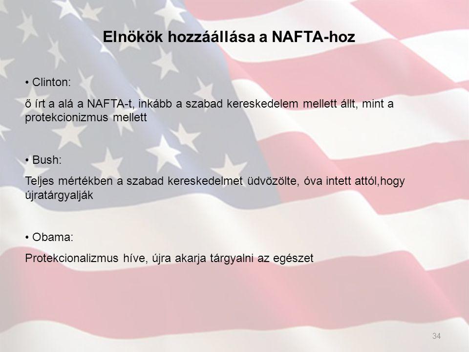 Elnökök hozzáállása a NAFTA-hoz Clinton: ő írt a alá a NAFTA-t, inkább a szabad kereskedelem mellett állt, mint a protekcionizmus mellett Bush: Teljes