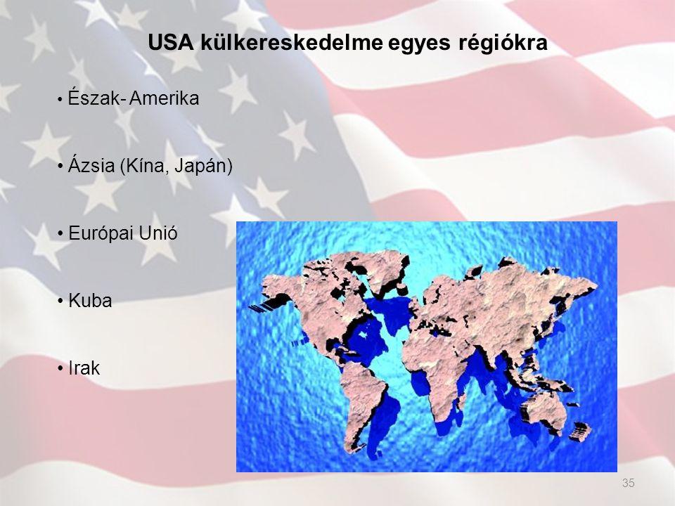 USA külkereskedelme egyes régiókra Észak- Amerika Ázsia (Kína, Japán) Európai Unió Kuba Irak 35