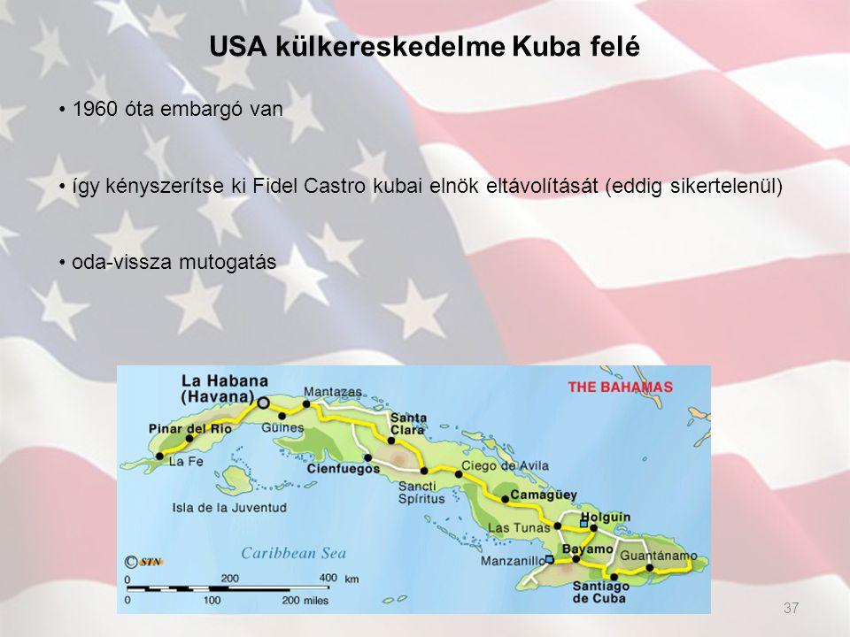 USA külkereskedelme Kuba felé 1960 óta embargó van így kényszerítse ki Fidel Castro kubai elnök eltávolítását (eddig sikertelenül) oda-vissza mutogatá