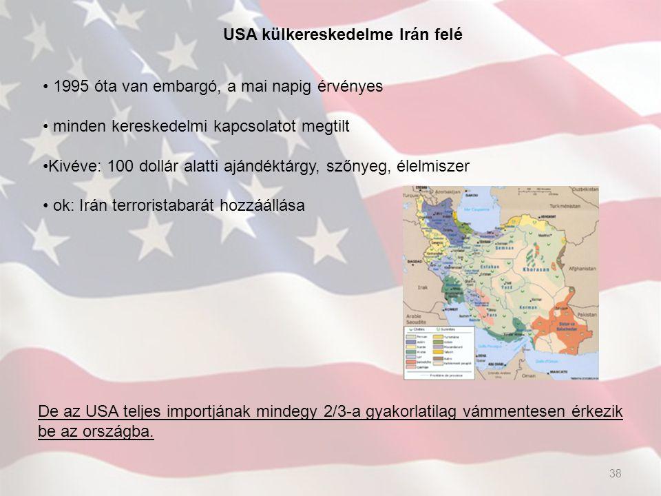 USA külkereskedelme Irán felé 1995 óta van embargó, a mai napig érvényes minden kereskedelmi kapcsolatot megtilt Kivéve: 100 dollár alatti ajándéktárg