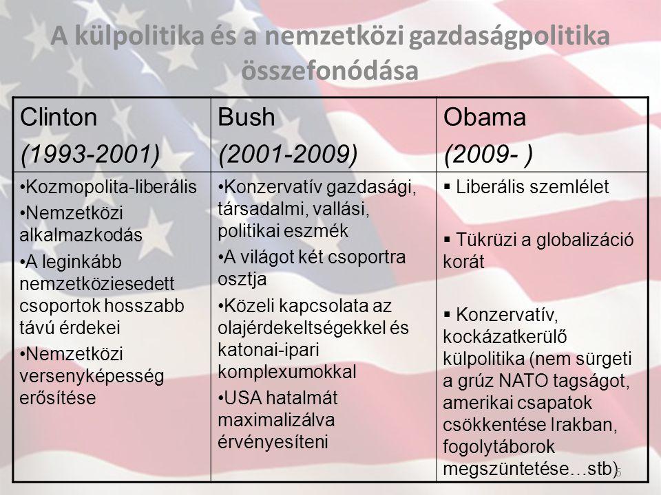 A külpolitika és a nemzetközi gazdaságpolitika összefonódása Clinton (1993-2001) Bush (2001-2009) Obama (2009- ) Kozmopolita-liberális Nemzetközi alka