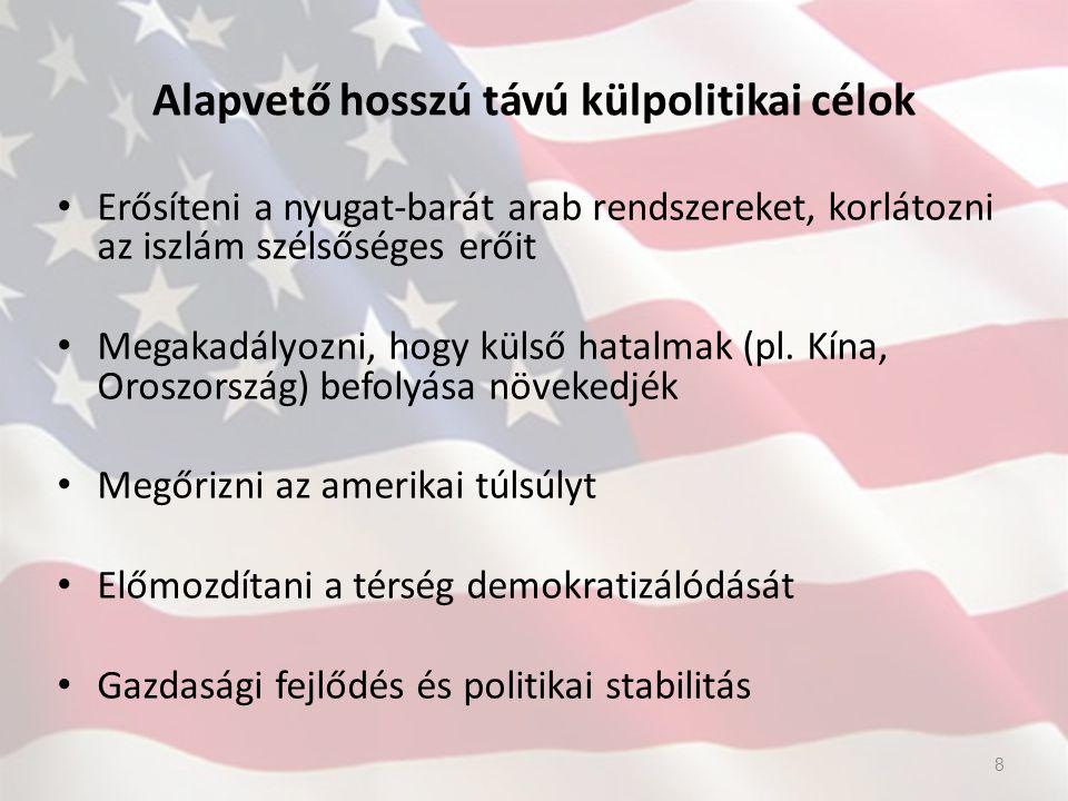 Orosz-amerikai viszony Miért meghatározó.