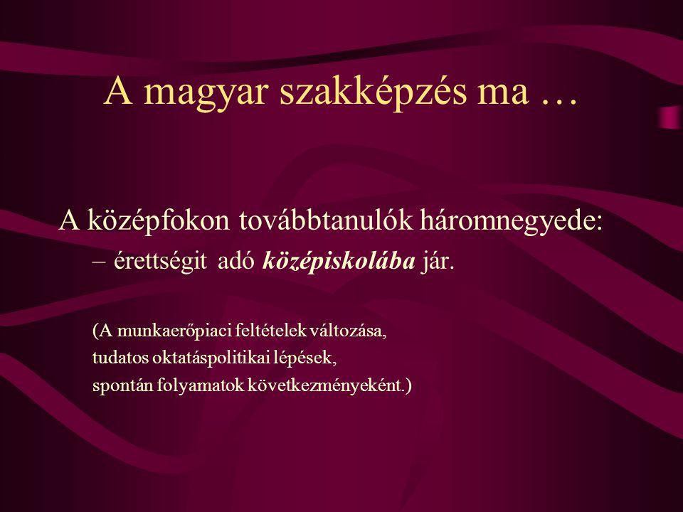 A magyar szakképzés ma … A középfokon továbbtanulók háromnegyede: –érettségit adó középiskolába jár. (A munkaerőpiaci feltételek változása, tudatos ok
