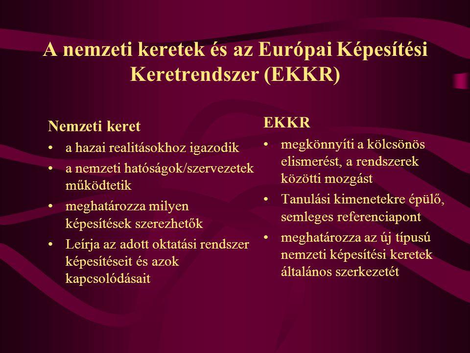 A nemzeti keretek és az Európai Képesítési Keretrendszer (EKKR) Nemzeti keret a hazai realitásokhoz igazodik a nemzeti hatóságok/szervezetek működteti