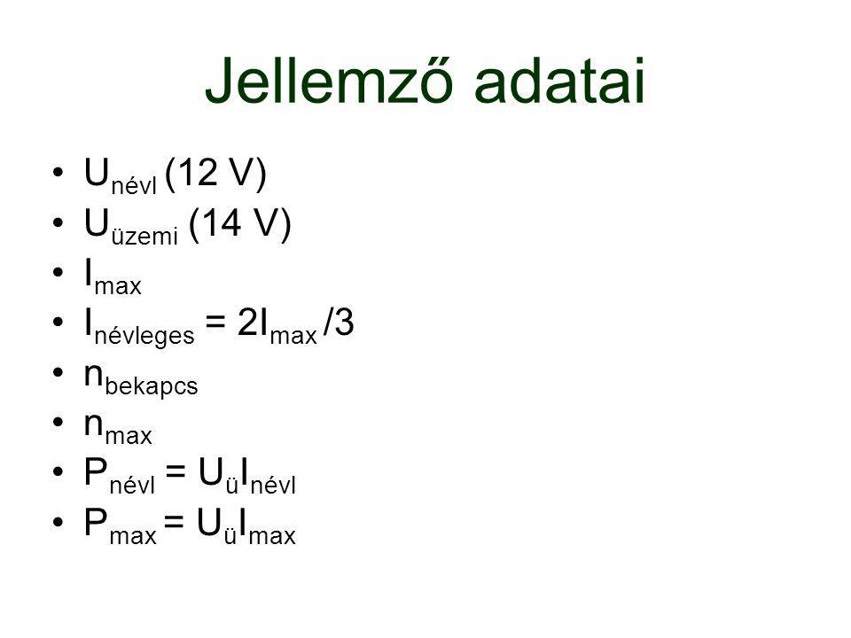 Jellemző adatai U névl (12 V) U üzemi (14 V) I max I névleges = 2I max /3 n bekapcs n max P névl = U ü I névl P max = U ü I max
