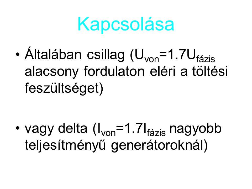 Kapcsolása Általában csillag (U von =1.7U fázis alacsony fordulaton eléri a töltési feszültséget) vagy delta (I von =1.7I fázis nagyobb teljesítményű