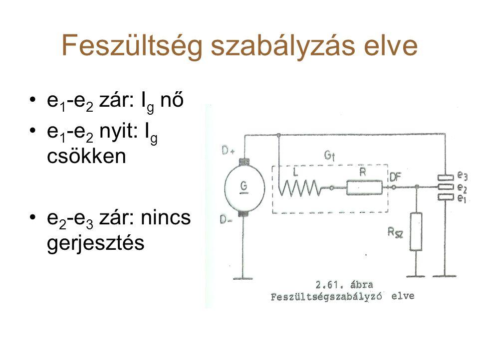 Feszültség szabályzás elve e 1 -e 2 zár: I g nő e 1 -e 2 nyit: I g csökken e 2 -e 3 zár: nincs gerjesztés