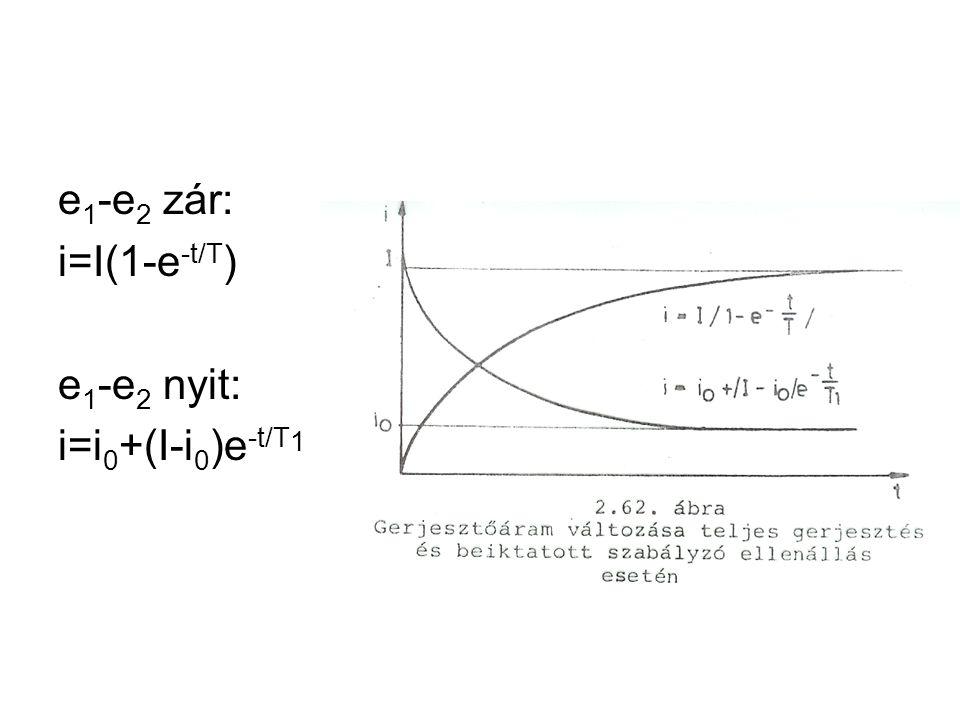 e 1 -e 2 zár: i=I(1-e -t/T ) e 1 -e 2 nyit: i=i 0 +(I-i 0 )e -t/T 1