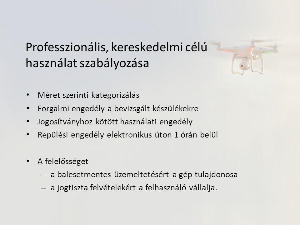 Professzionális, kereskedelmi célú használat szabályozása Méret szerinti kategorizálás Forgalmi engedély a bevizsgált készülékekre Jogosítványhoz kötött használati engedély Repülési engedély elektronikus úton 1 órán belül A felelősséget – a balesetmentes üzemeltetésért a gép tulajdonosa – a jogtiszta felvételekért a felhasználó vállalja.