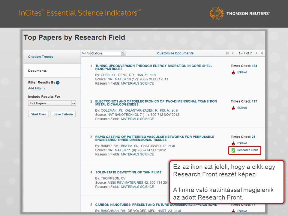 Ez az ikon azt jelöli, hogy a cikk egy Research Front részét képezi A linkre való kattintással megjelenik az adott Research Front.