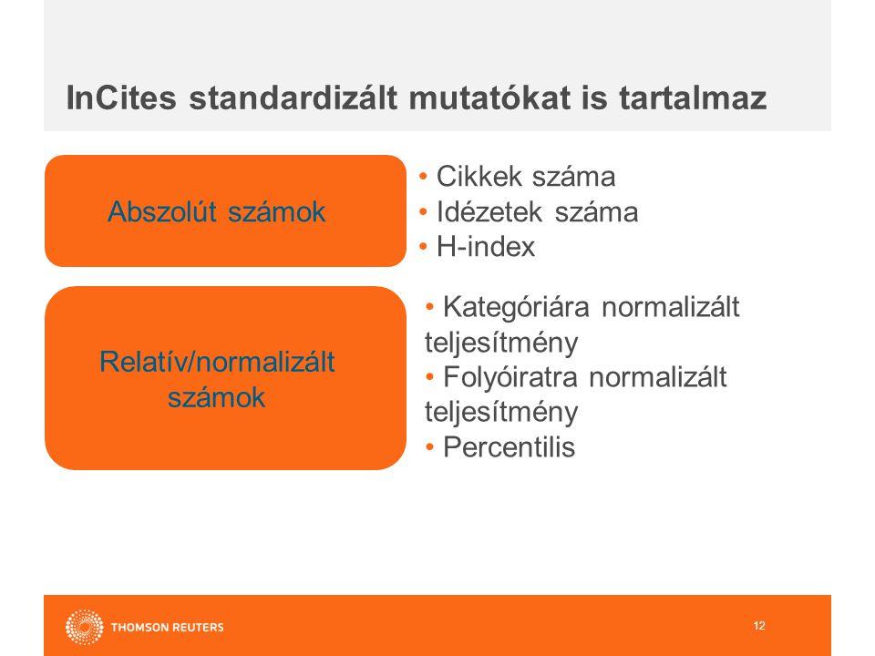 InCites standardizált mutatókat is tartalmaz 12 Cikkek száma Idézetek száma H-index Abszolút számok Relatív/normalizált számok Kategóriára normalizált teljesítmény Folyóiratra normalizált teljesítmény Percentilis