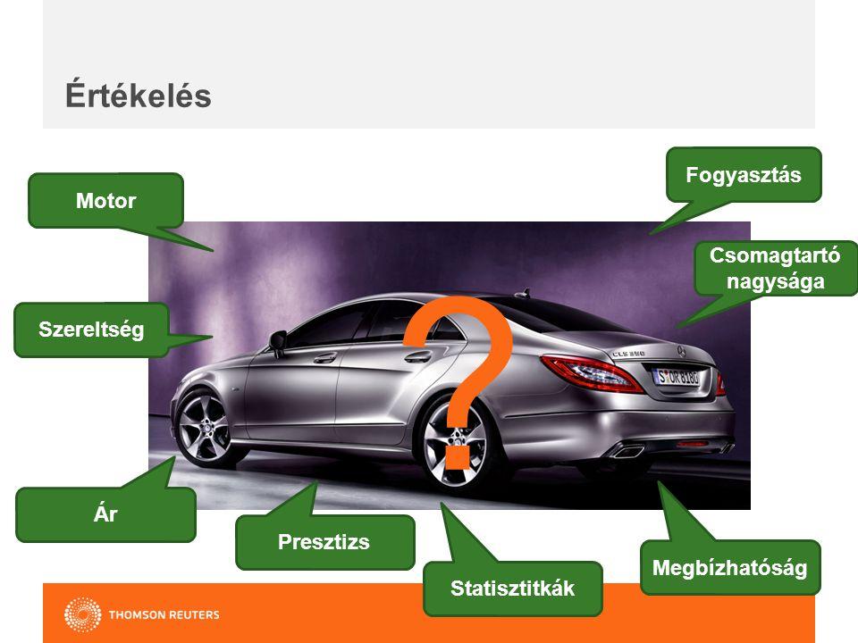 Értékelés Motor Szereltség Fogyasztás Csomagtartó nagysága Ár Presztizs Megbízhatóság Statisztitkák