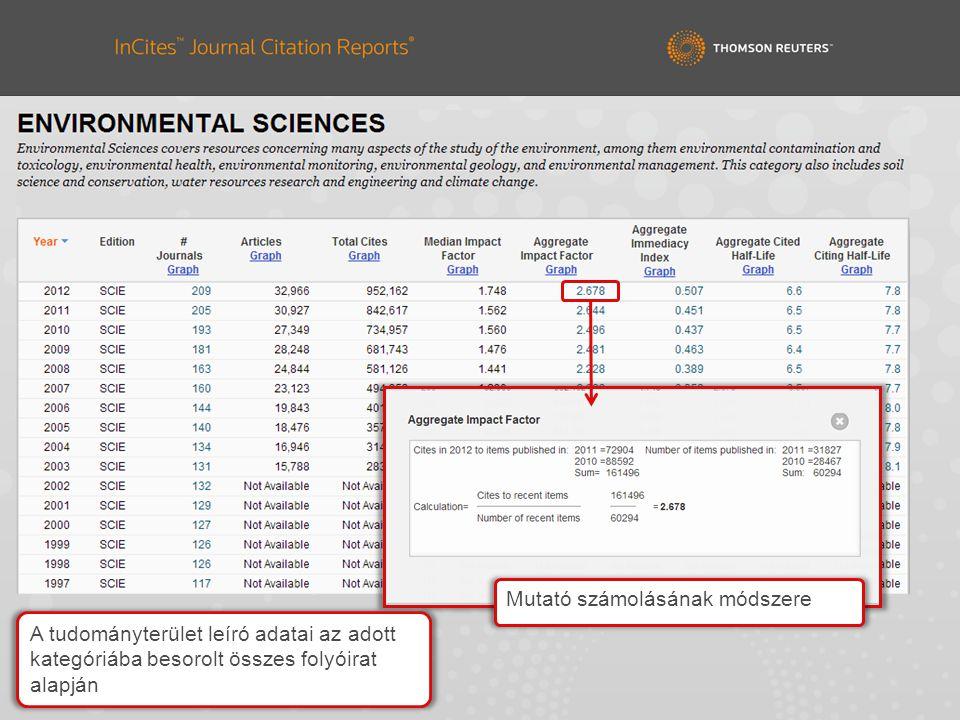 Mutató számolásának módszere A tudományterület leíró adatai az adott kategóriába besorolt összes folyóirat alapján