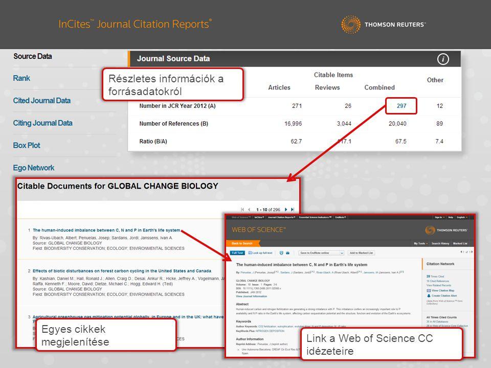 Részletes információk a forrásadatokról Egyes cikkek megjelenítése Link a Web of Science CC idézeteire