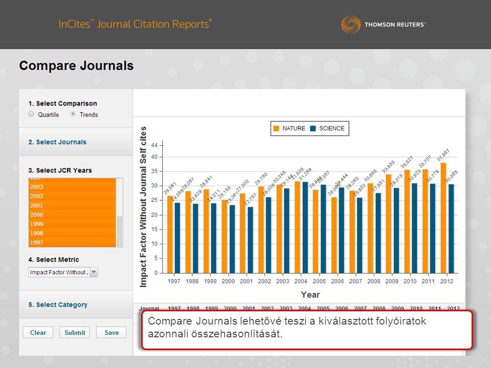 Compare Journals lehetővé teszi a kiválasztott folyóiratok azonnali összehasonlítását.