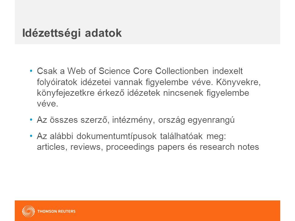 Idézettségi adatok Csak a Web of Science Core Collectionben indexelt folyóiratok idézetei vannak figyelembe véve.
