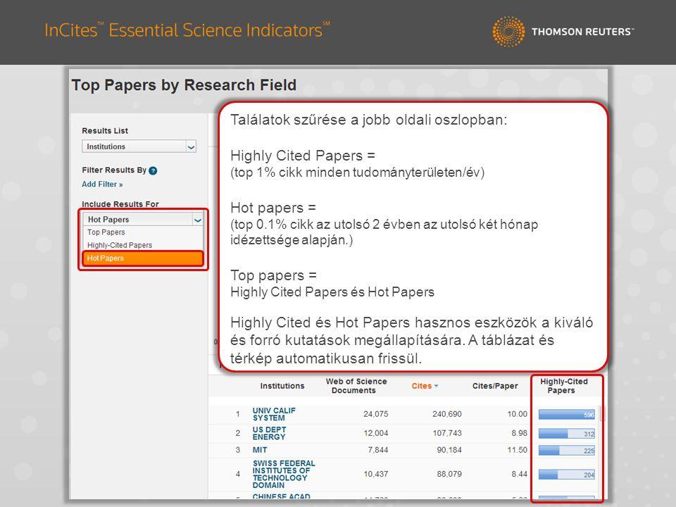 Találatok szűrése a jobb oldali oszlopban: Highly Cited Papers = (top 1% cikk minden tudományterületen/év) Hot papers = (top 0.1% cikk az utolsó 2 évben az utolsó két hónap idézettsége alapján.) Top papers = Highly Cited Papers és Hot Papers Highly Cited és Hot Papers hasznos eszközök a kiváló és forró kutatások megállapítására.