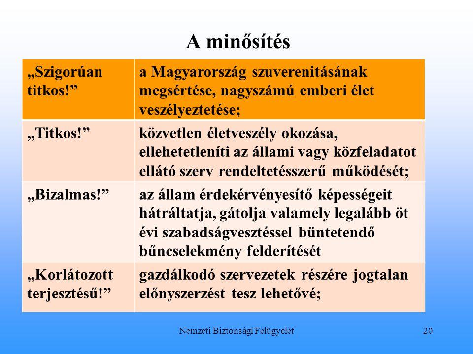 """A minősítés """"Szigorúan titkos!"""" a Magyarország szuverenitásának megsértése, nagyszámú emberi élet veszélyeztetése; """"Titkos!""""közvetlen életveszély okoz"""