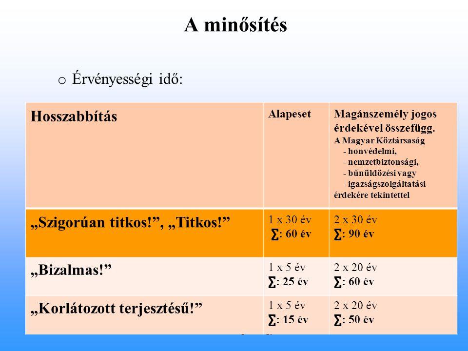 A minősítés o Érvényességi idő: 22 Nemzeti Biztonsági Felügyelet Hosszabbítás AlapesetMagánszemély jogos érdekével összefügg. A Magyar Köztársaság - h
