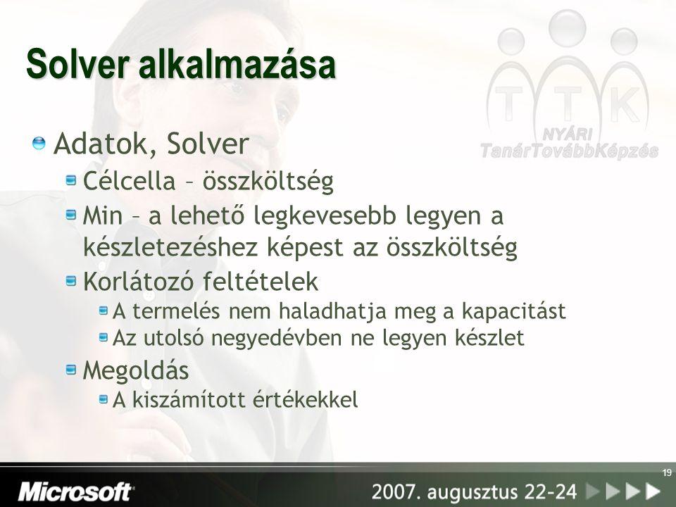 Solver alkalmazása Adatok, Solver Célcella – összköltség Min – a lehető legkevesebb legyen a készletezéshez képest az összköltség Korlátozó feltételek