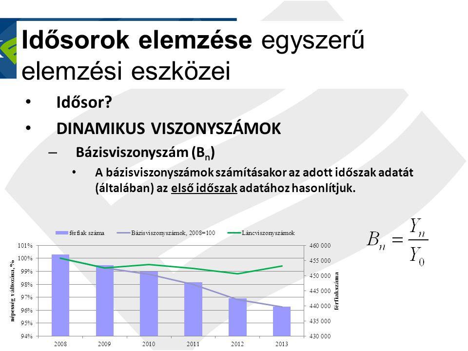 Láncviszonyszámok (Ln) – az adott időszak adatát mindig az előző időszak adatához hasonlítjuk 1997.