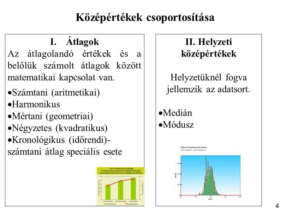 Helyzeti középértékek Helyzetüknél fogva tekinthetők jellemzőnek; Nem képlettel számítjuk őket; Nincs matematikai kapcsolat a helyzeti középértékek és a számításukhoz felhasznált adatok között; Gyors információt nyújtanak; Továbbszámításra csak részben alkalmasak.