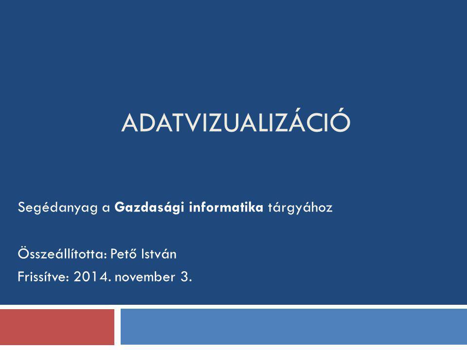 ADATVIZUALIZÁCIÓ Segédanyag a Gazdasági informatika tárgyához Összeállította: Pető István Frissítve: 2014. november 3.