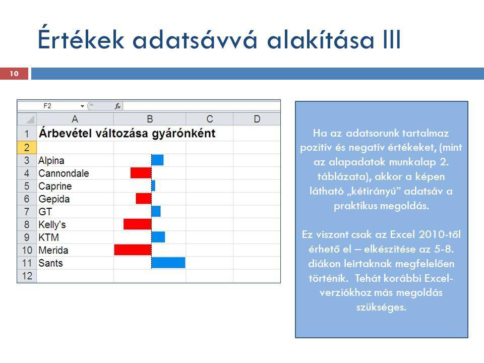 Értékek adatsávvá alakítása III Ha az adatsorunk tartalmaz pozitív és negatív értékeket, (mint az alapadatok munkalap 2. táblázata), akkor a képen lát