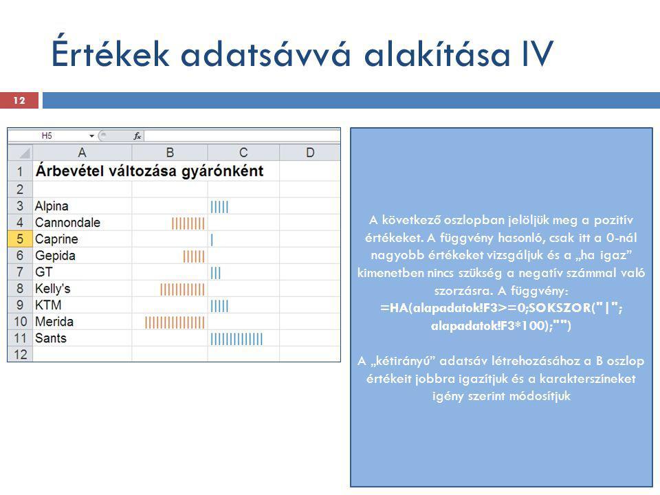 Értékek adatsávvá alakítása IV A következő oszlopban jelöljük meg a pozitív értékeket. A függvény hasonló, csak itt a 0-nál nagyobb értékeket vizsgálj