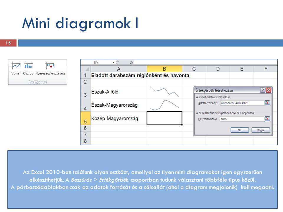 Mini diagramok I Az Excel 2010-ben találunk olyan eszközt, amellyel az ilyen mini diagramokat igen egyszerűen elkészíthetjük: A Beszúrás > Értékgörbék
