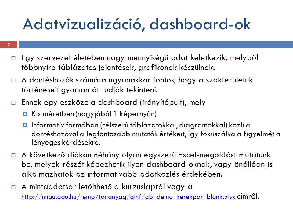 Adatvizualizáció, dashboard-ok  Egy szervezet életében nagy mennyiségű adat keletkezik, melyből többnyire táblázatos jelentések, grafikonok készülnek