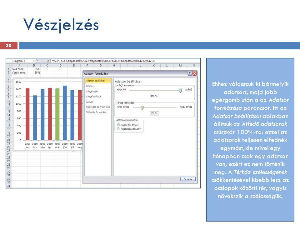 Vészjelzés Ehhez válasszuk ki bármelyik adatsort, majd jobb egérgomb után a az Adatsor formázása parancsot. Itt az Adatsor beállításai ablakban állíts