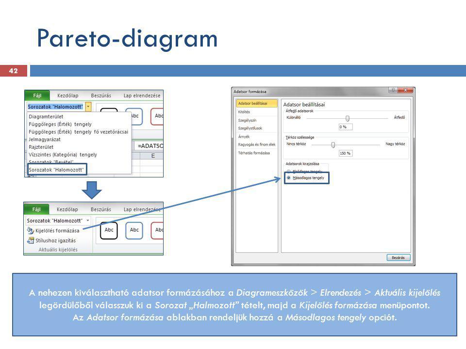 Pareto-diagram 42 A nehezen kiválasztható adatsor formázásához a Diagrameszközök > Elrendezés > Aktuális kijelölés legördülőből válasszuk ki a Sorozat